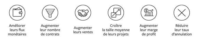 TB2020_benefits-financing_2_icons-FR