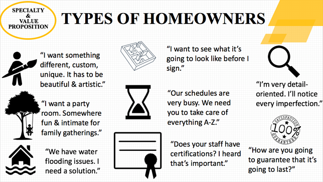 Types-of-Homeowners-1024x577.png