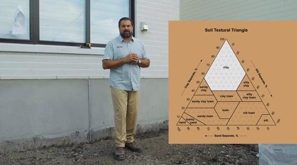 clay-soil
