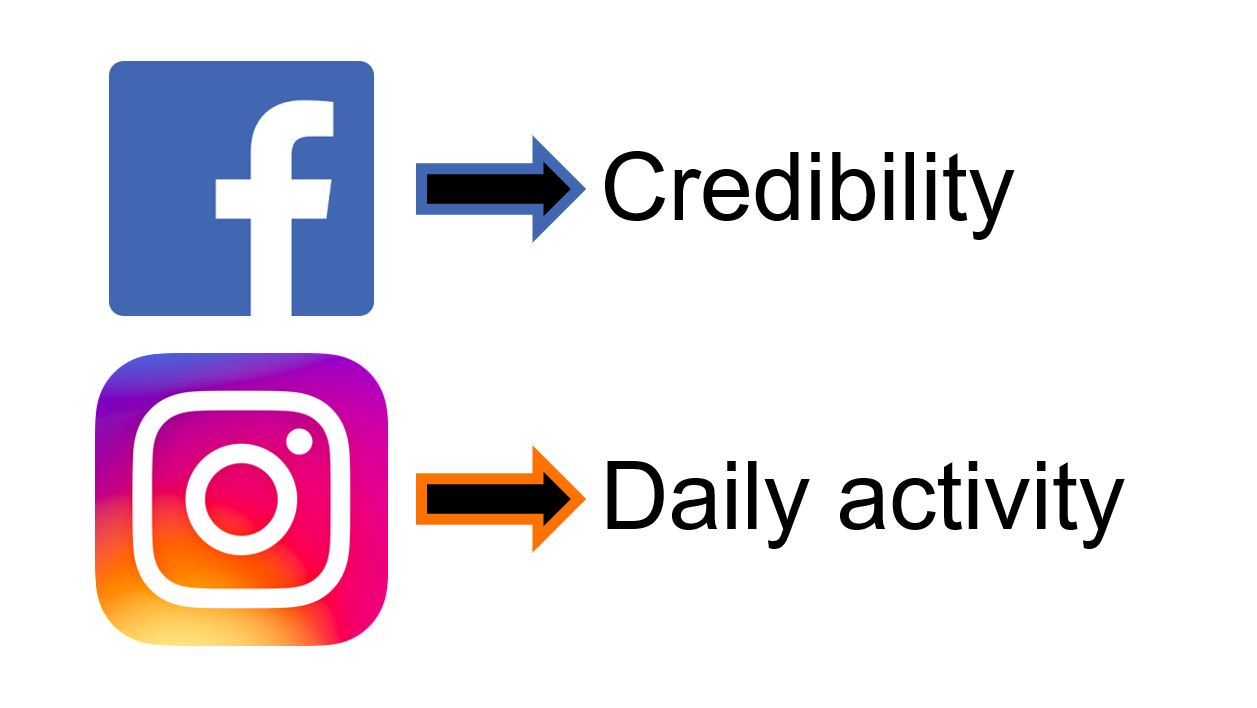 social-media-marketing-tips-1